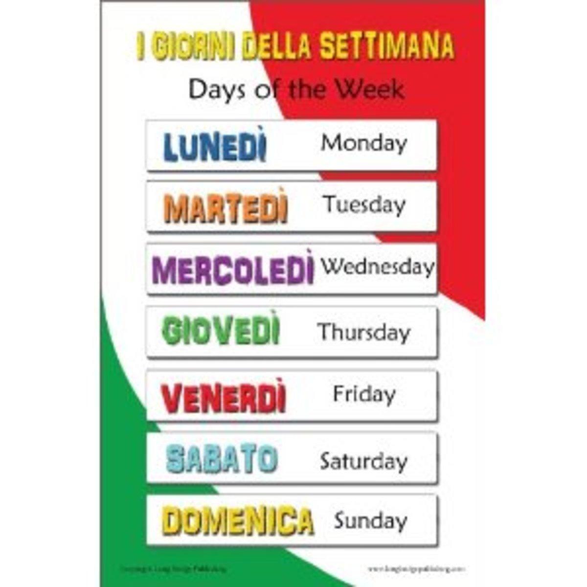 Common Italian Words and Phrases for Travelers | WanderWisdom