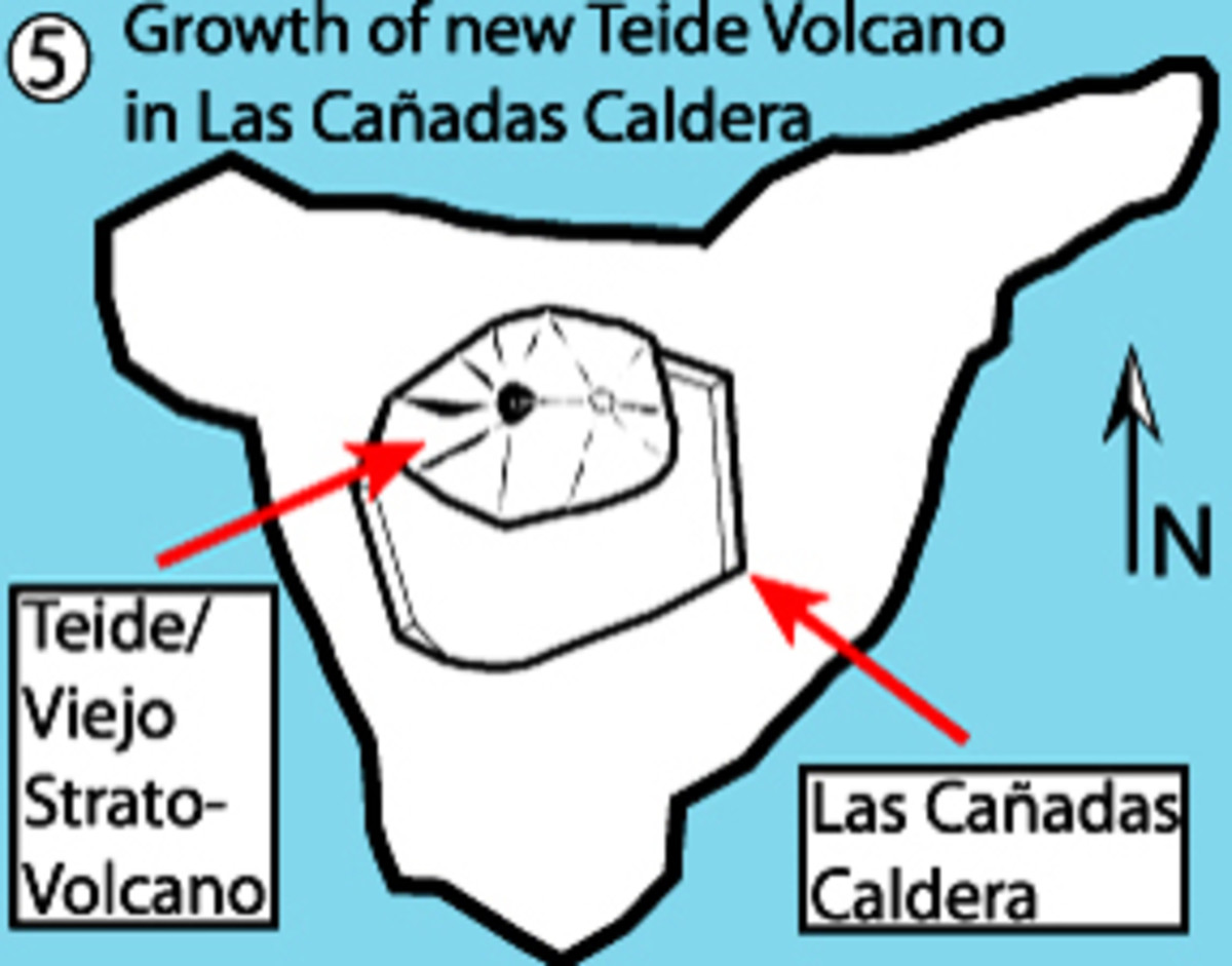 The development of two new cones within the caldera - Pico Vieja and Mt Teide