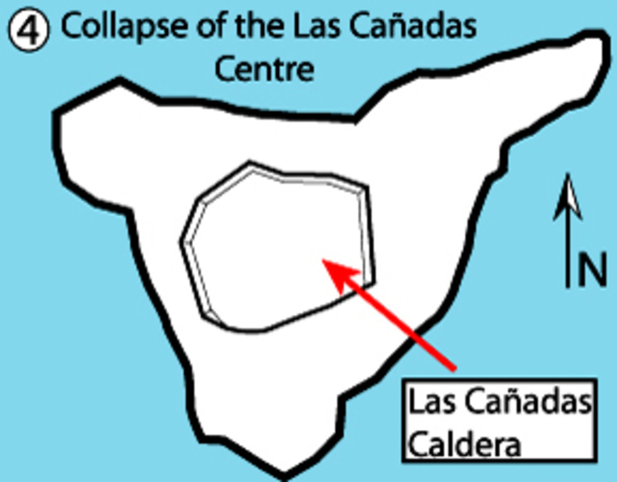 Theorised collapse of Las Canadas to form the great caldera which exists today