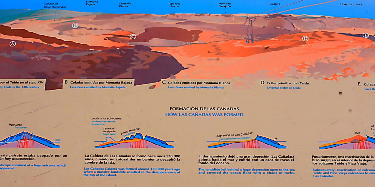 A typical explanatory panel describing the sights and the geological history