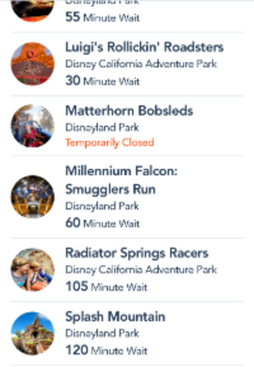 wait times at Disneyland Resort on a Saturday evening
