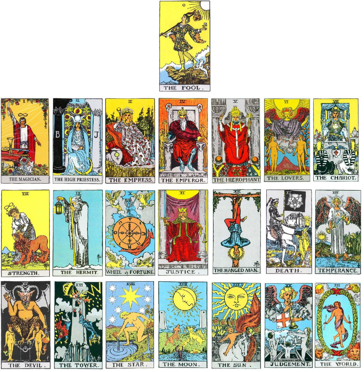 The Major Arcana (Soul Cards) painted by Pamela Coleman Smith.