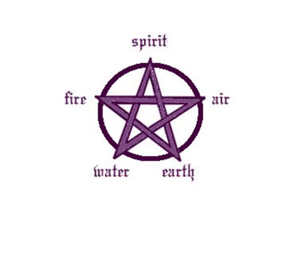 how to create a wiccan name