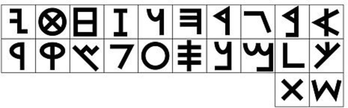 Paleo-Hebrew Alphabet