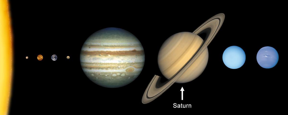 Astrological Saturn Returns | Exemplore