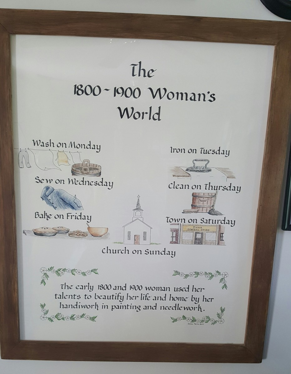 A look at The 1800-1900 Woman's World.