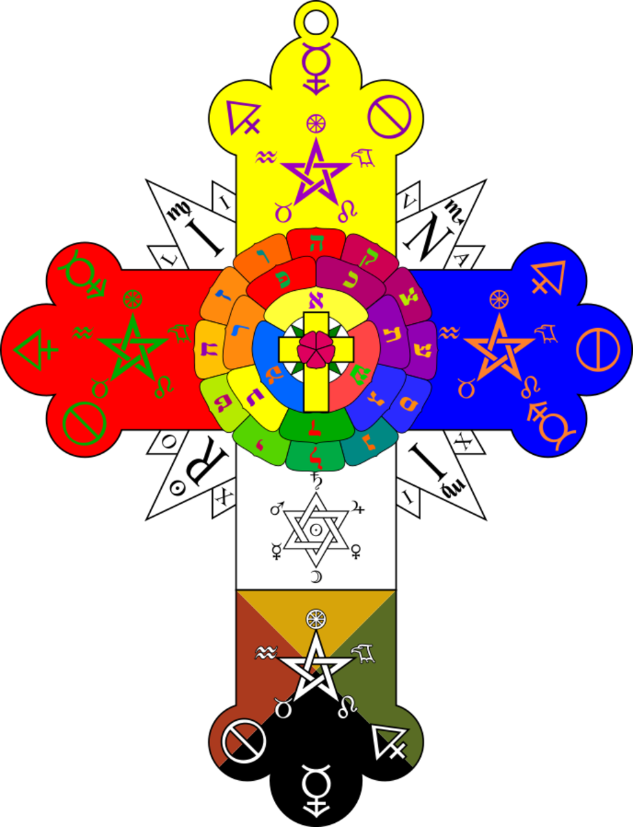 Insignia of the Hermetic Order of the Golden Dawn.