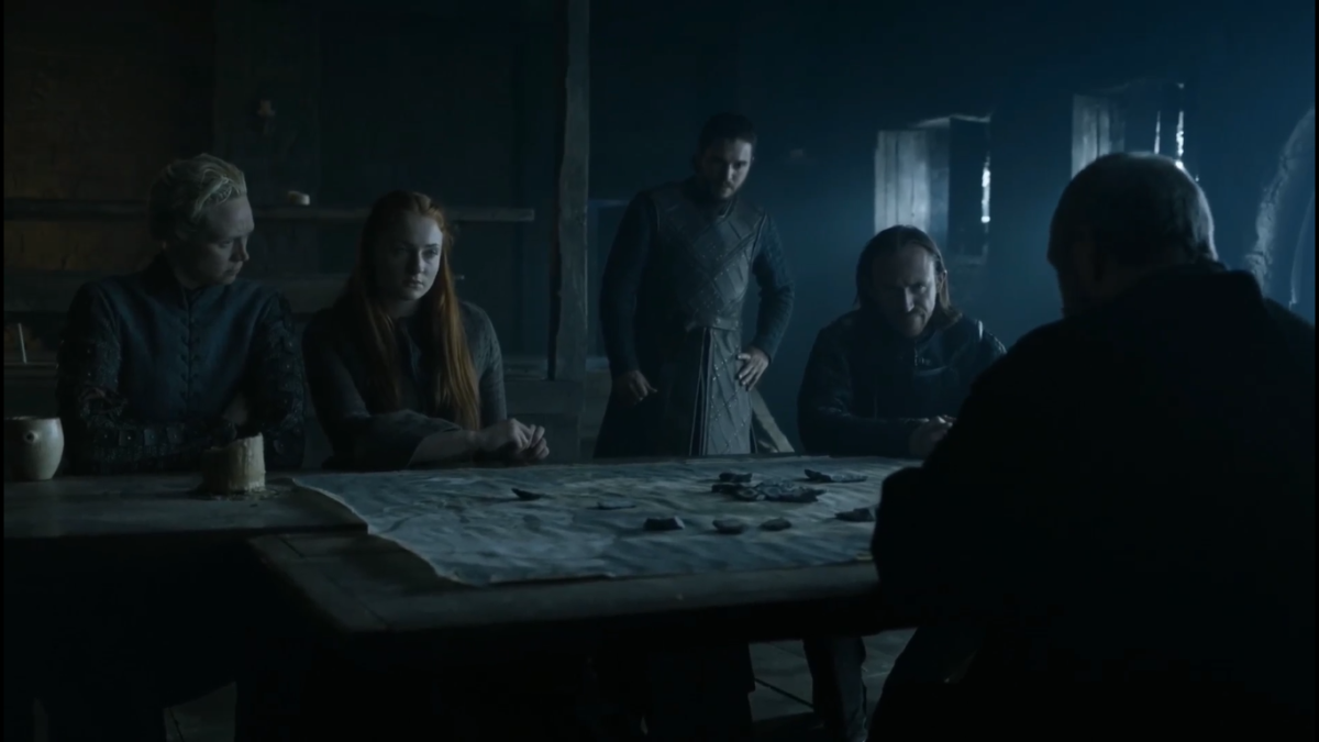 Jon (really Sansa's) inner council