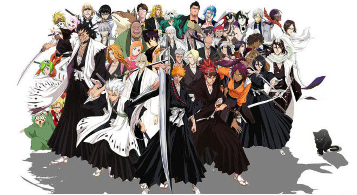 If you can name them all, you might just be an otaku.