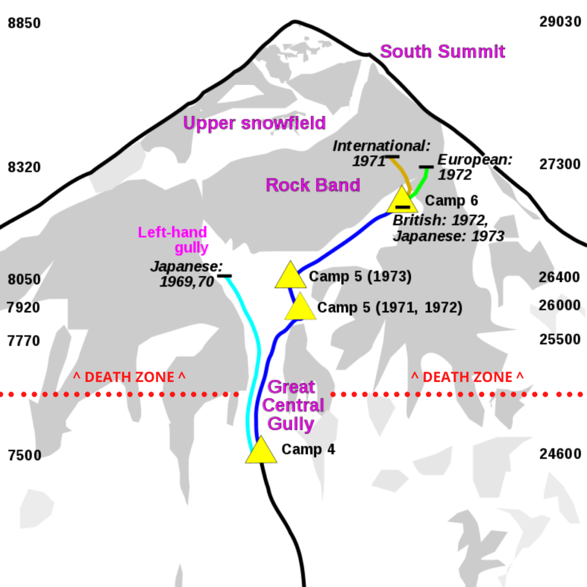 """The phrase """"death zone"""" refers to all parts of Everest above 25,000 feet in elevation. This is where the majority of climbing fatalities occur."""