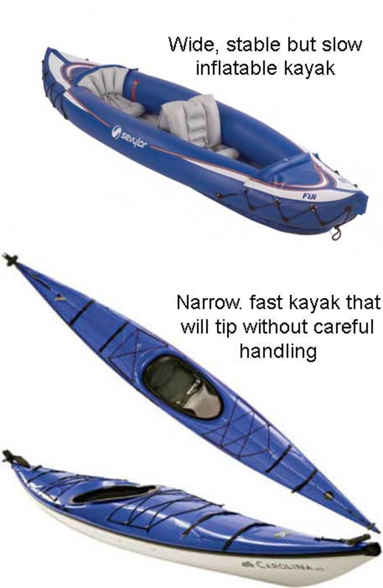 Kayaks compared. The lower model is not for beginners.
