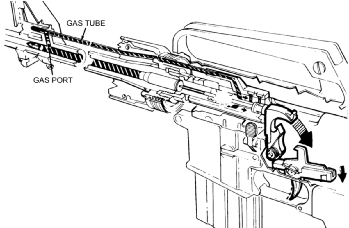 Cutaway diagram depicting the AR's gas impingement system