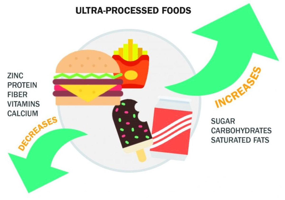 Ultra-processed foods are manufactured to addict you, keep you craving, and keep you unsatisfied and hungry for more.