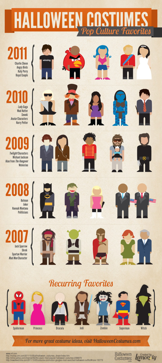 why-does-pop-culture-matter