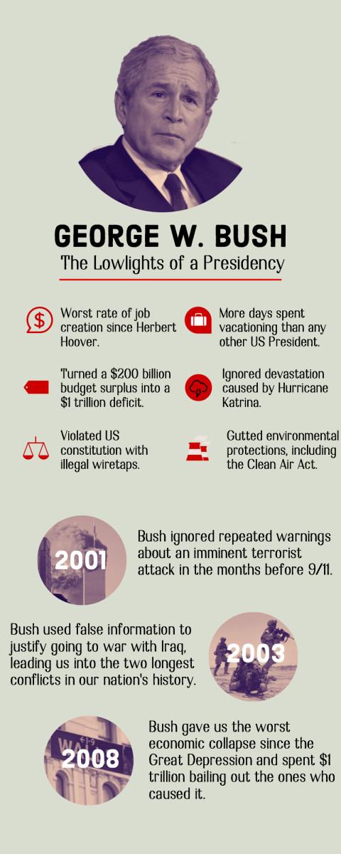 herbert hoover worst president