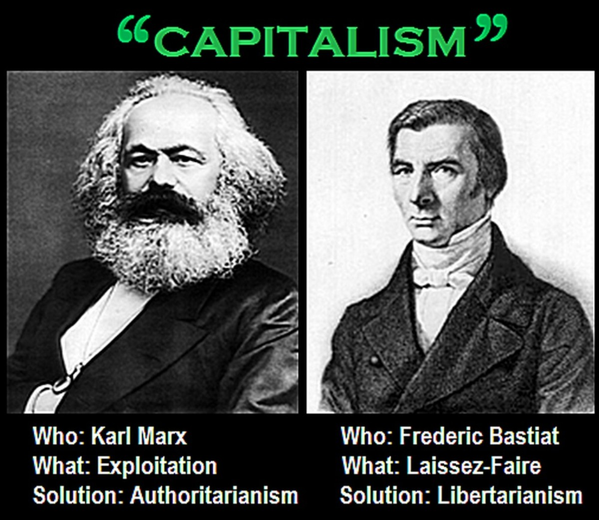 """At this point libertarians should just give up on words like """"capitalism"""" and """"laissez-faire"""" because """"Free Market"""" encompasses everyone who accepts the NAP."""