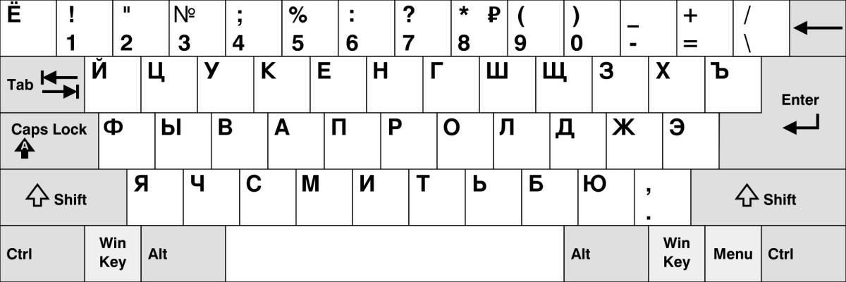 Russia keyboard layout