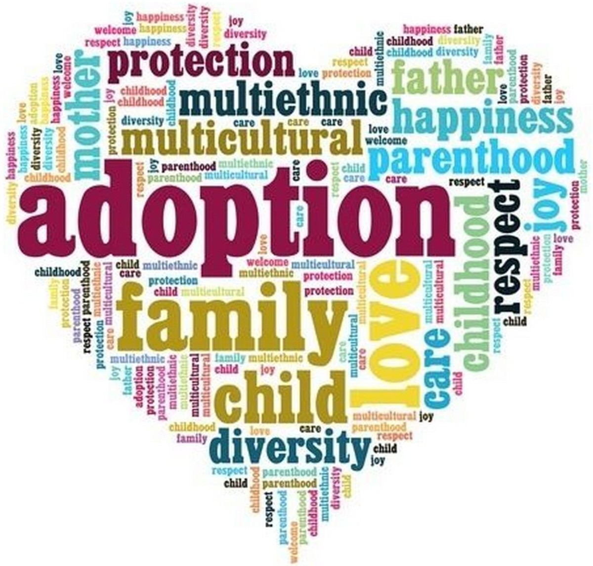 Government makes adoption waaaaay to expensive and difficult. Get government out of adoptions and let the private sector handle it!
