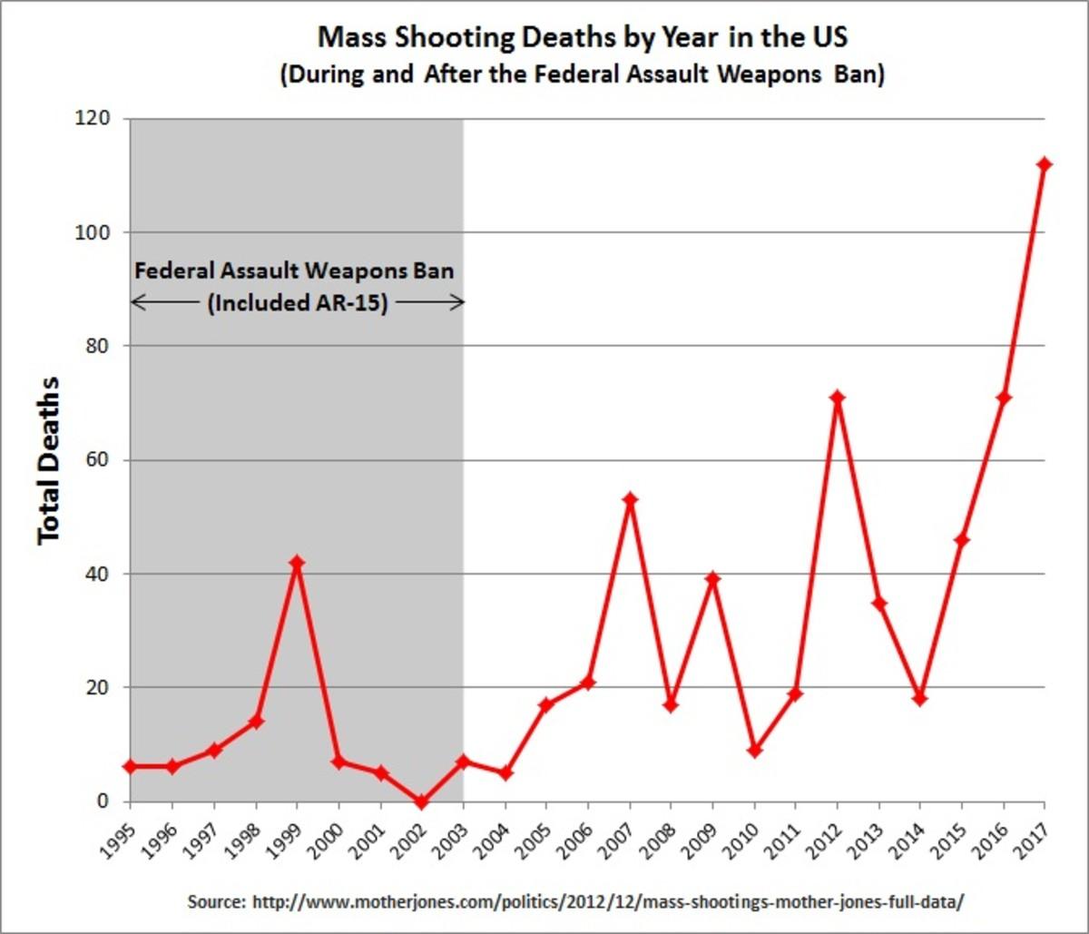americas-mass-shooting-epidemic