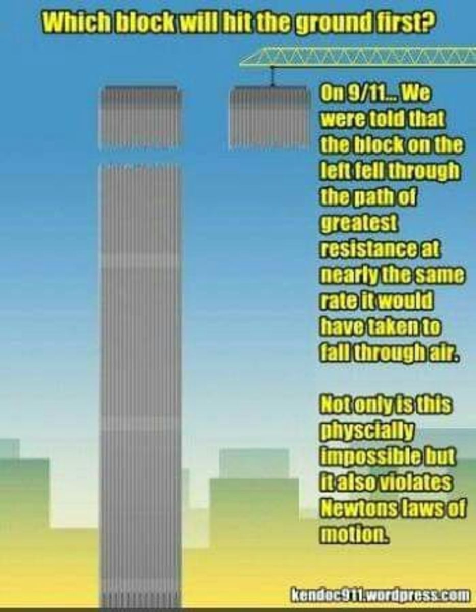 Meme popular with 9/11 Truth Movement