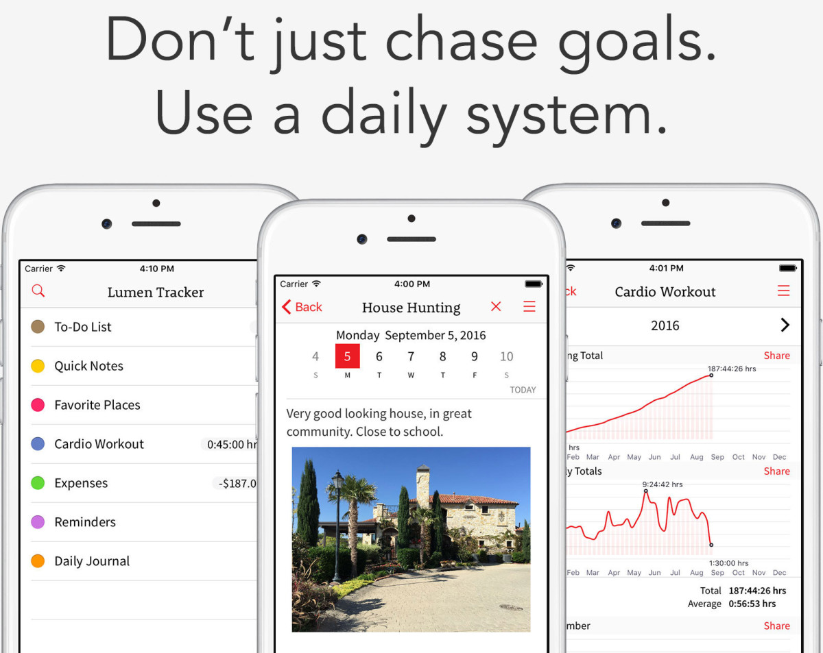 Data tracker example. Track you daily activity not just your fitness.