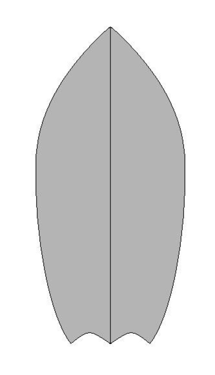 Simple Skimboard Design