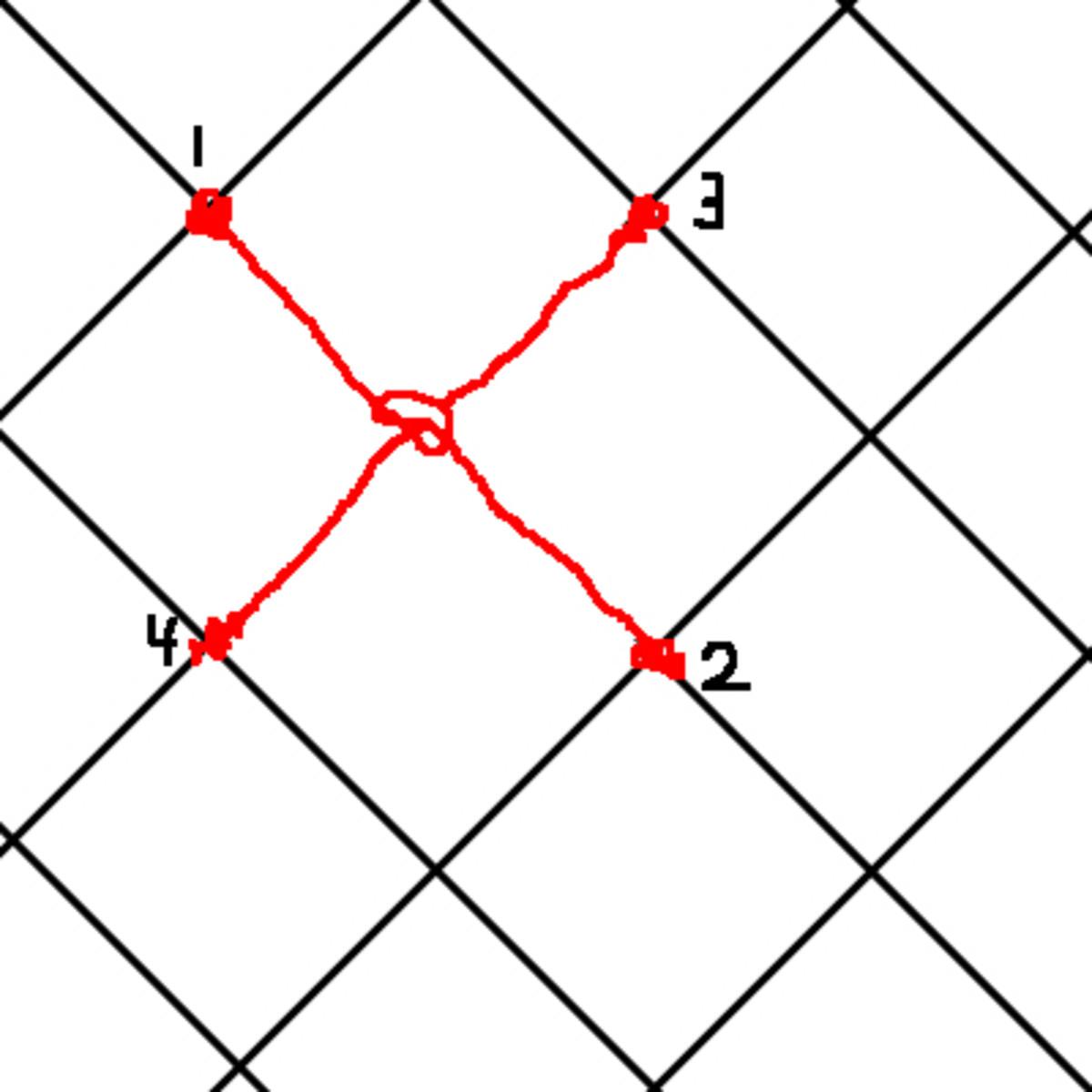 cast net making instructions