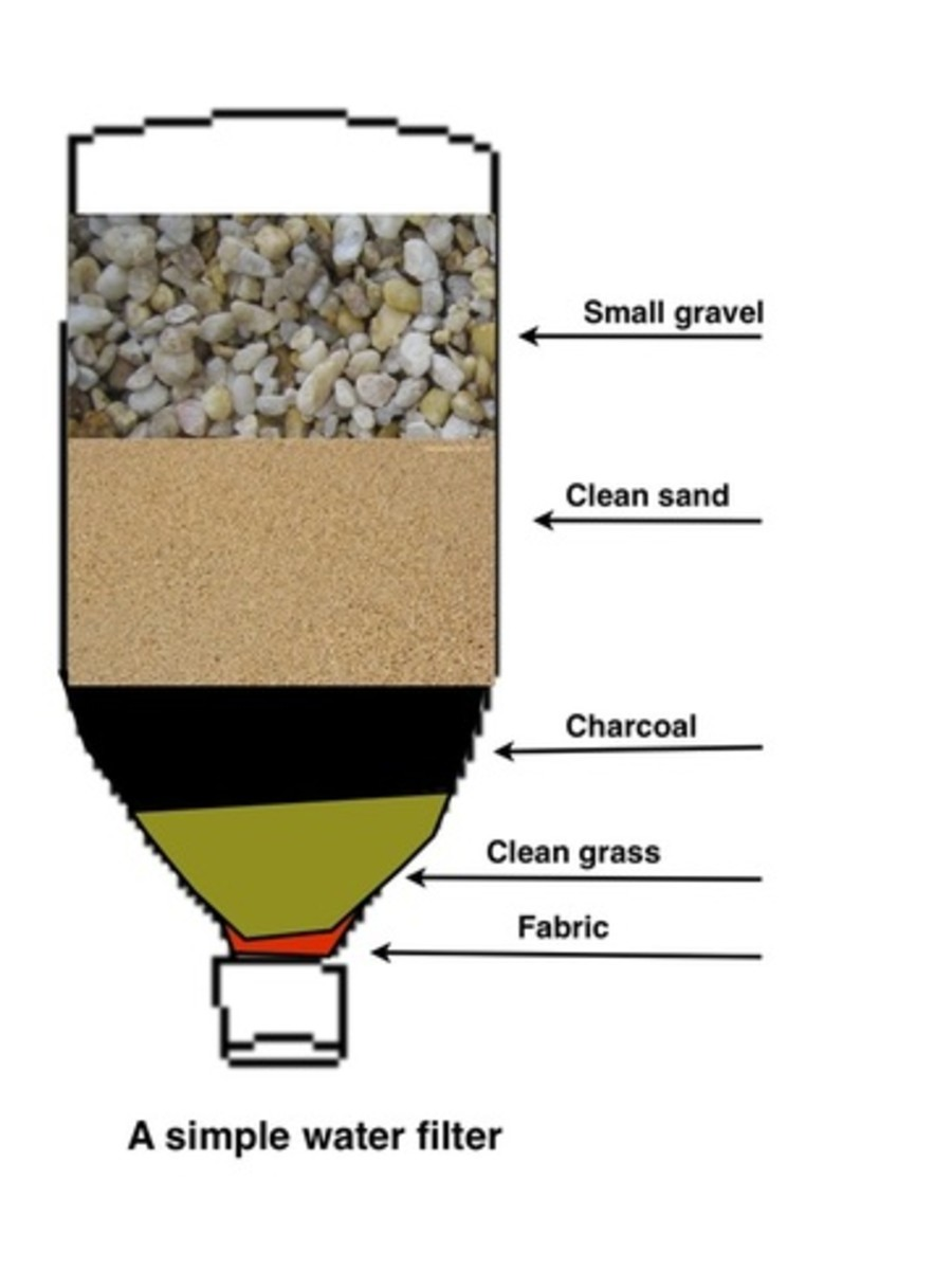Cut off the bottom of the bottle, turn it over and fill it with progressively large filter material. Pour water into the filter and let it seep down and out the neck of the bottle into a container.