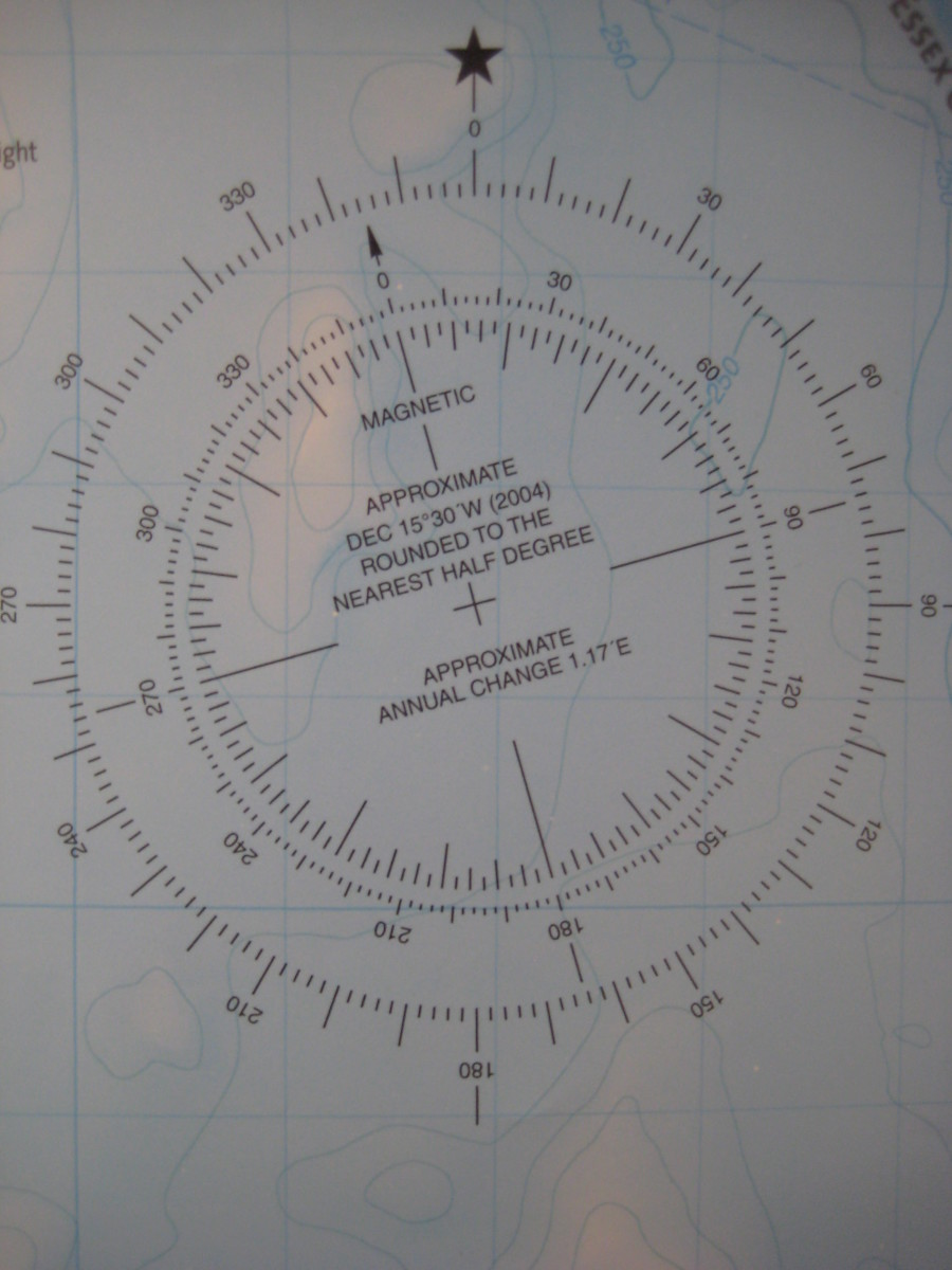 This diagram shows the declination for the Adirondack High Peaks.