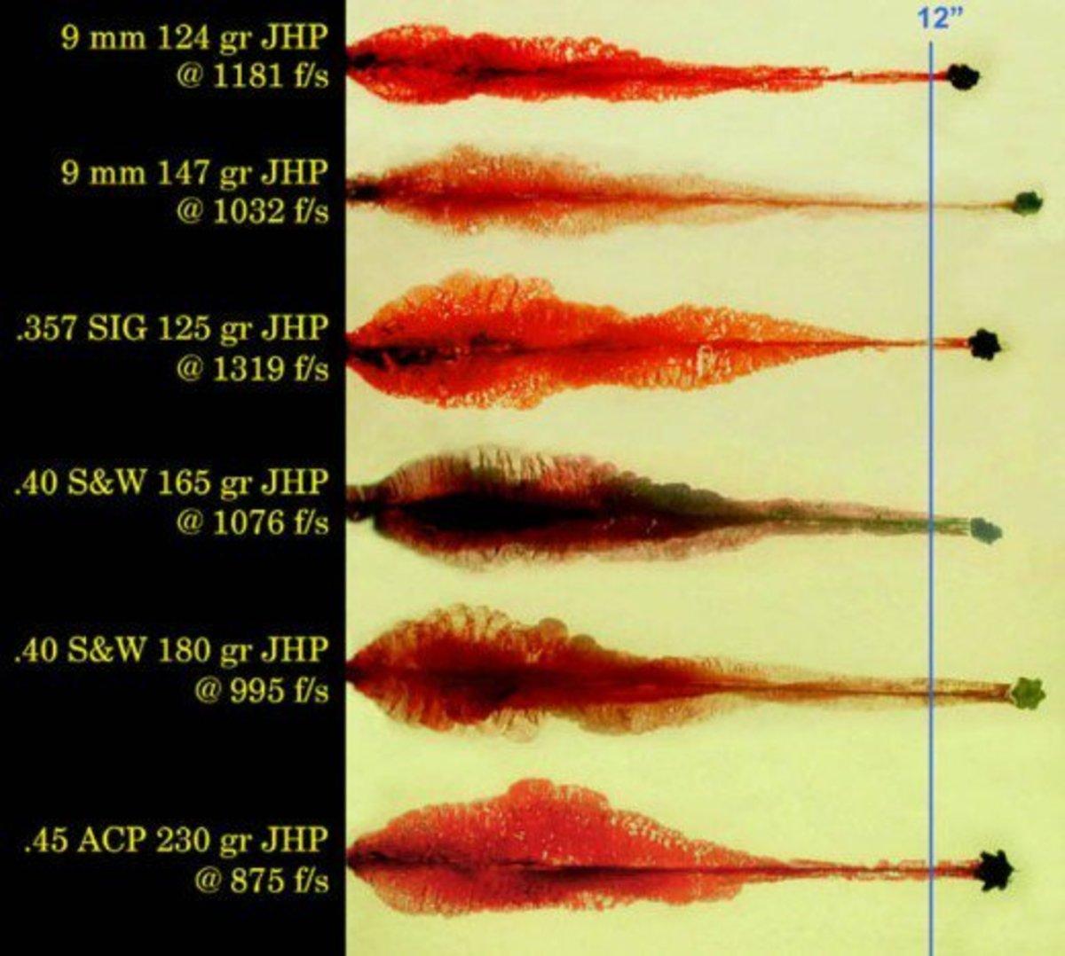 Ballistic Penetration Chart of Various Ammunition