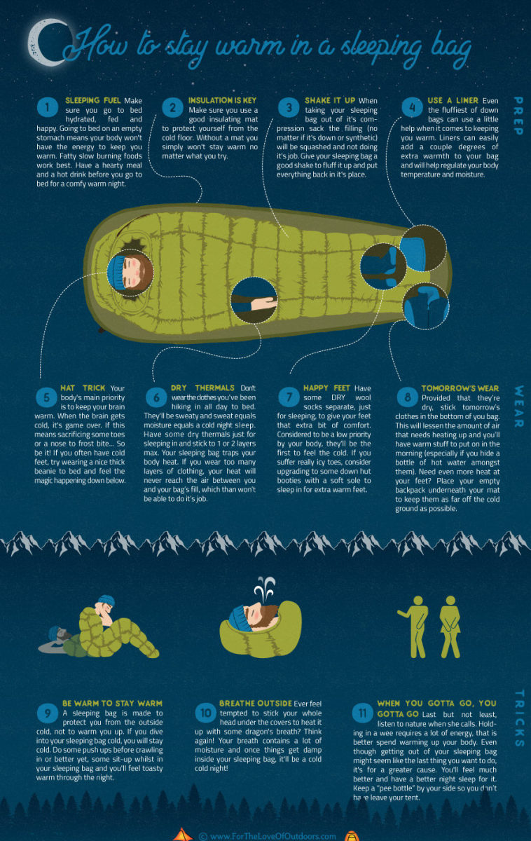 Stay Warm In Sleeping Bag Infographic