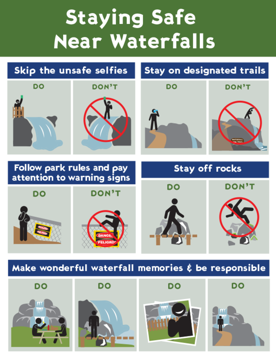 Be very careful navigating around waterfalls (if you have to).  Please do not underestimate the dangers lurking around these awesome waterfalls.