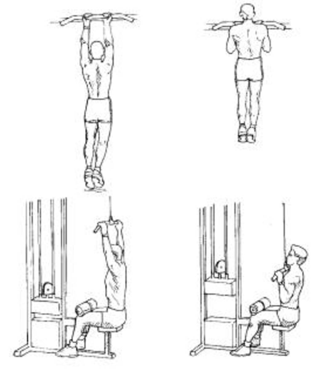 Proper lat-pull and pull-up techniques.