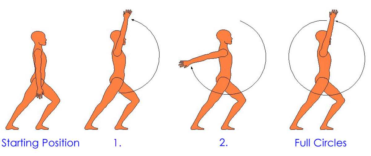 Half and full backward arm circles to loosen the shoulder and strengthen the arm.