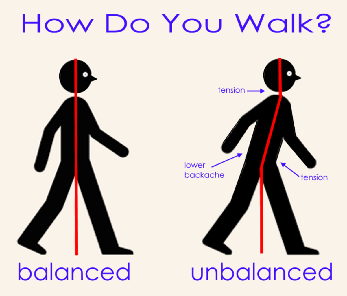 For balance in walking, lead with the pelvis, not the head.