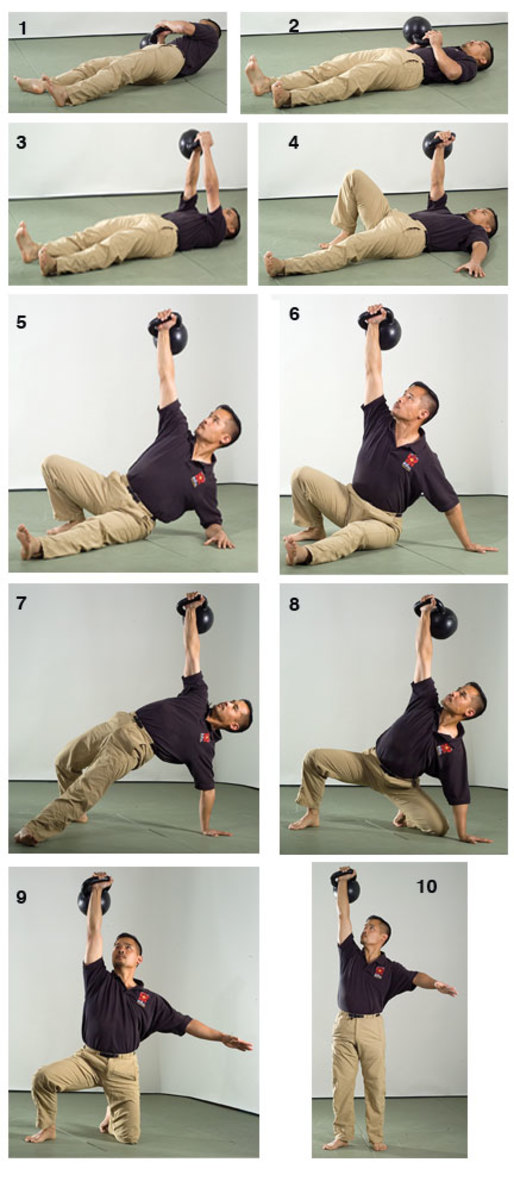 How to Perform The Kettlebell Turkish Get Up Hardstyle Benefits From The Ground Up