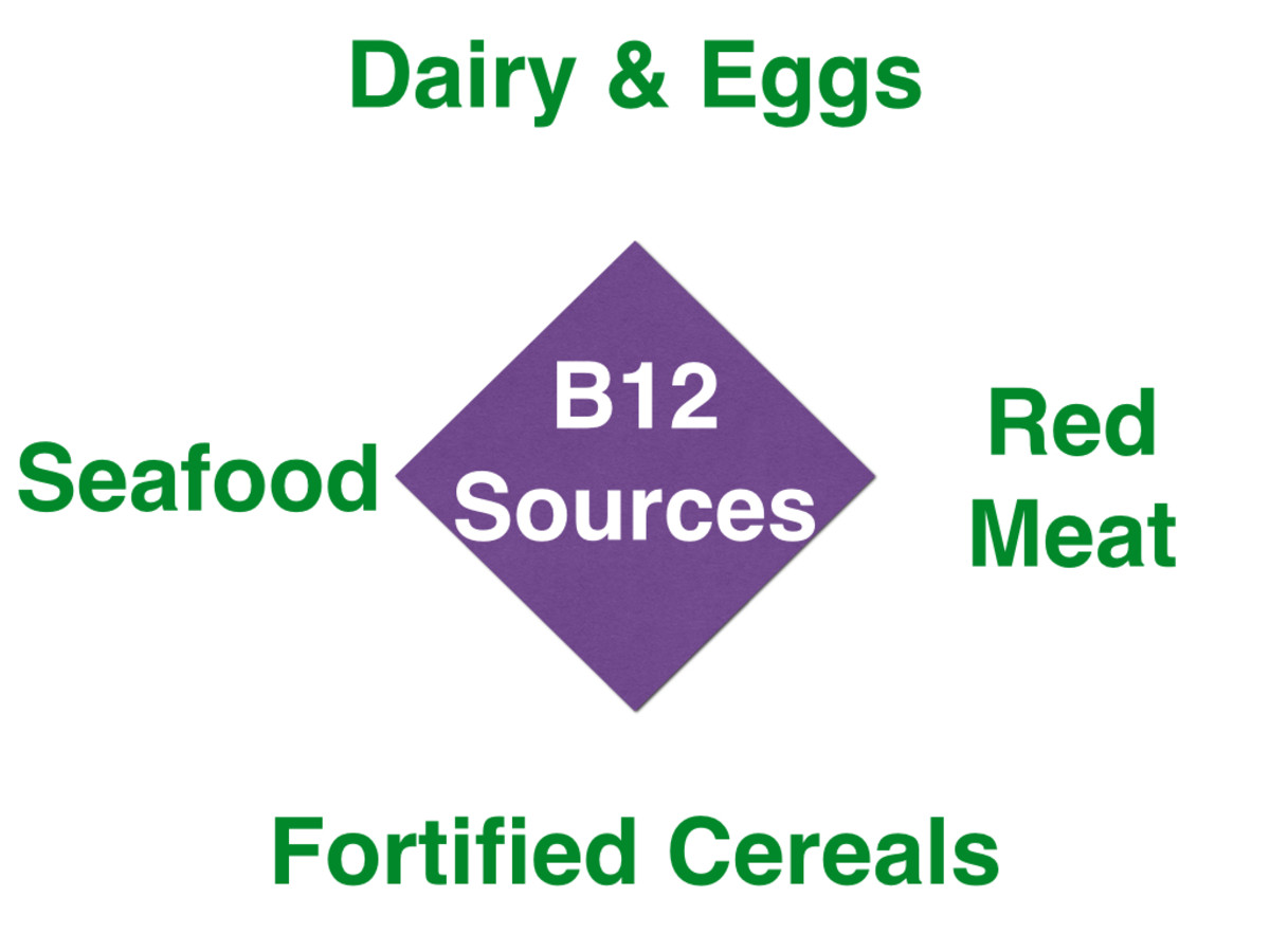 Vitamin B12 Food Sources: Seafood, Dairy, Eggs. Red Meat and Fortified Cereals.