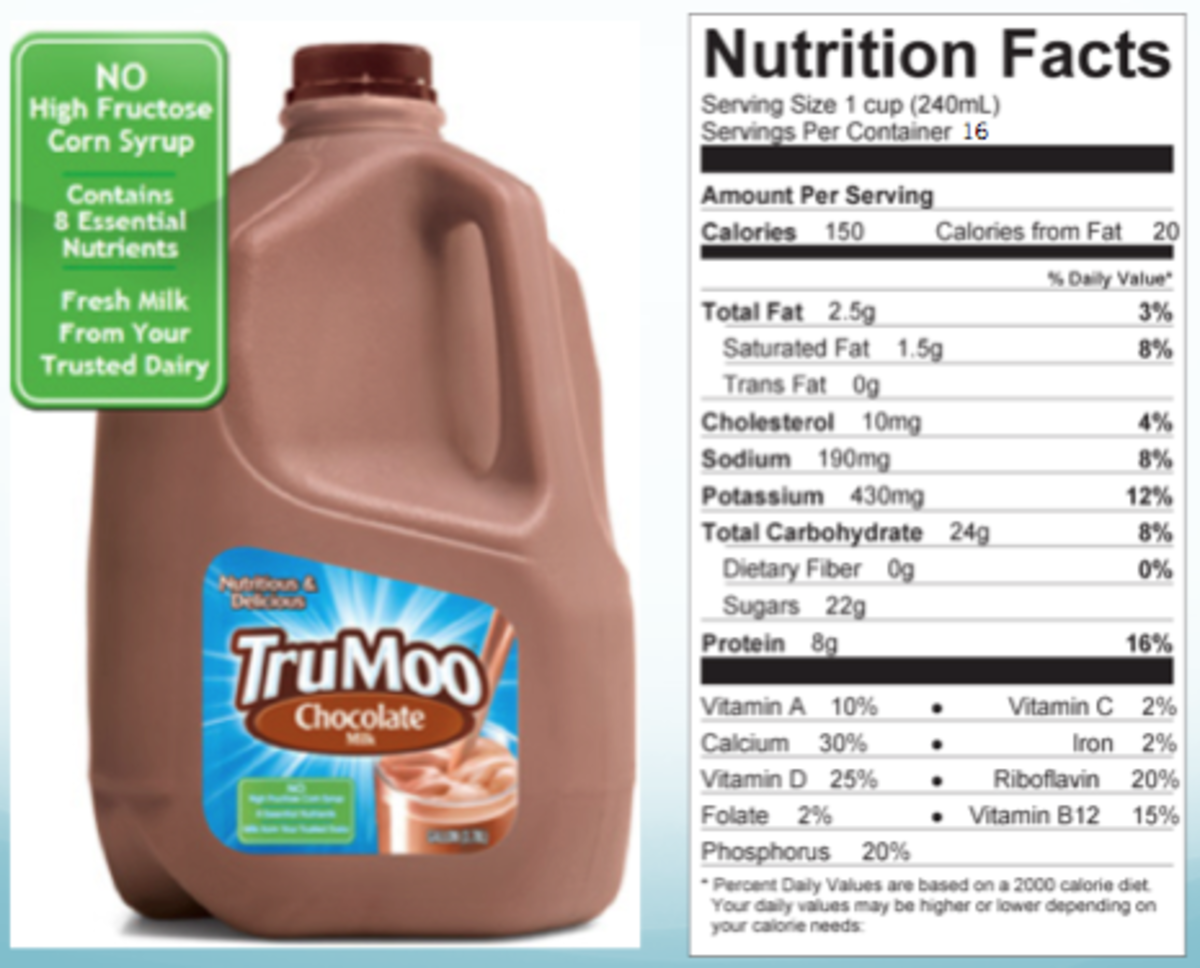 This chocolate milk looks healthy from the green label on the front, but the nutrition facts panel shows us it is filled with sugar