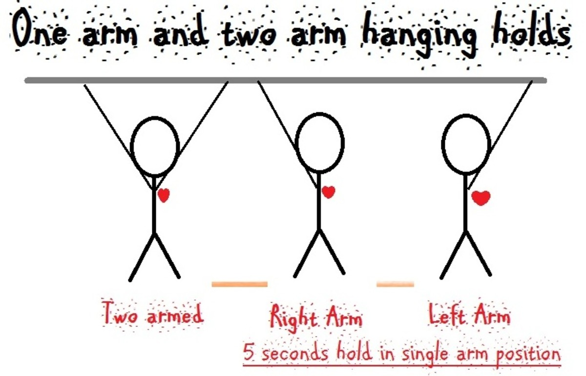 Visual representation of double and single arm bar hangs for monkey bar training