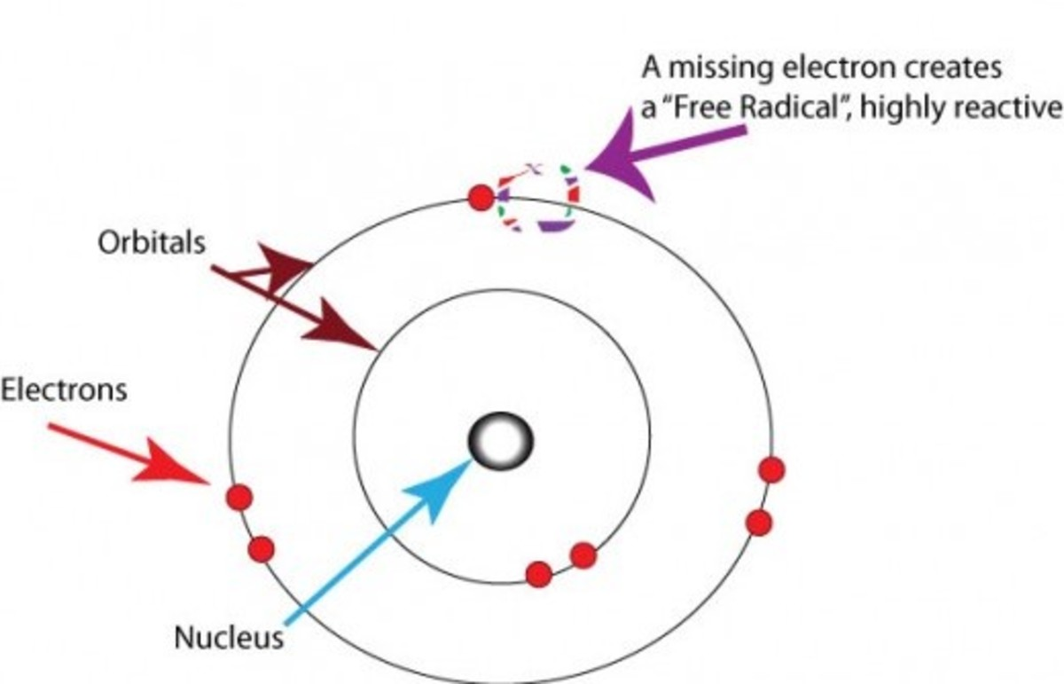 Diagram of a free radical showing the missing electron.