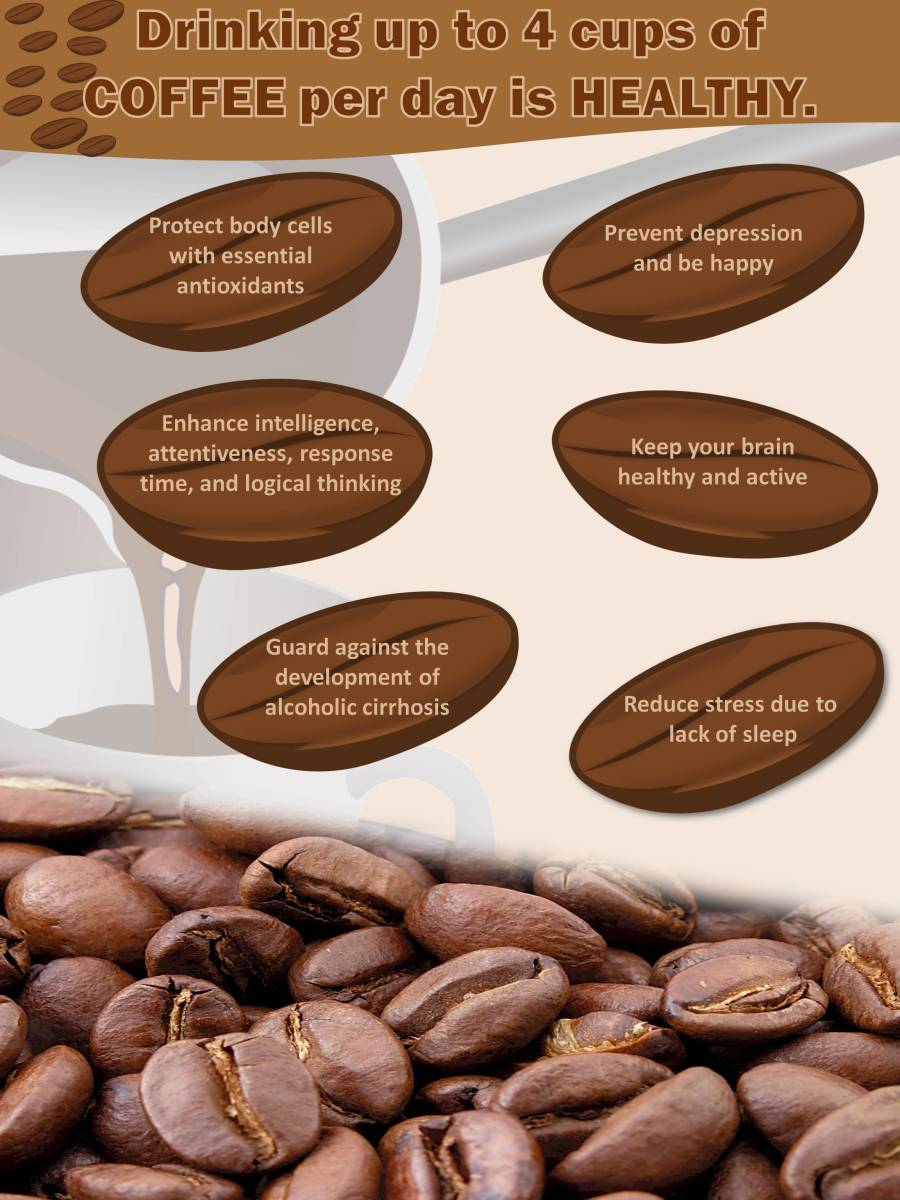 6 health benefits of coffee. Image by Chin chin