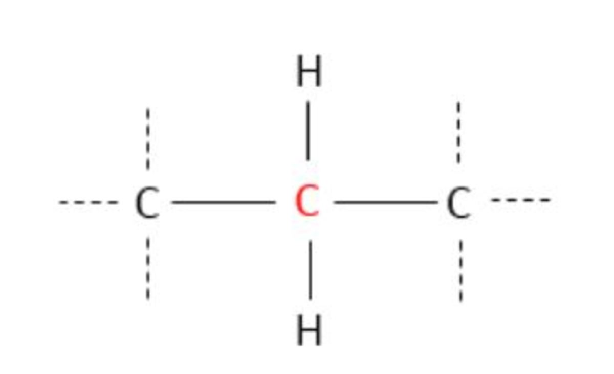 Figure 3: Diagram of the four bonds to a carbon without a double bond Original diagram.