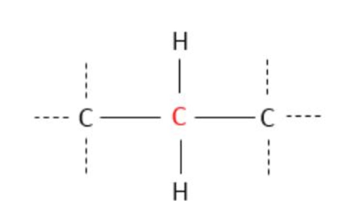 Figure 3: Diagram of the four bonds to a carbon without a double bond Original diagram.