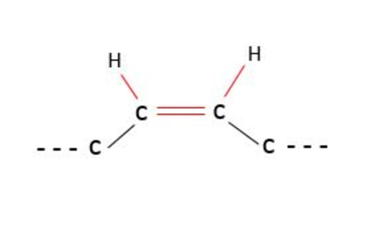 Figure 7: Structure of a cis double bond. Original diagram.