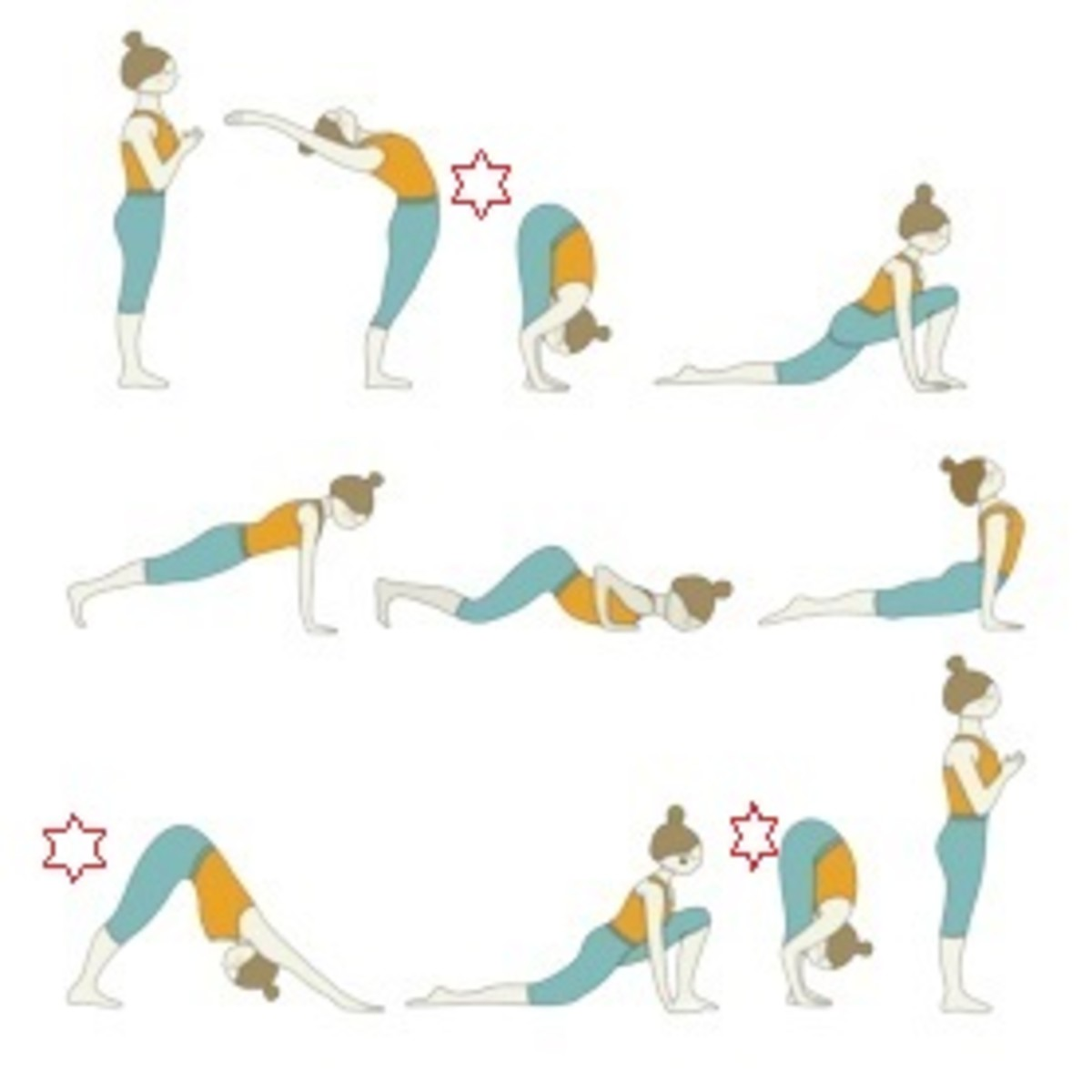 Sun Salutation sequence (see red stars).