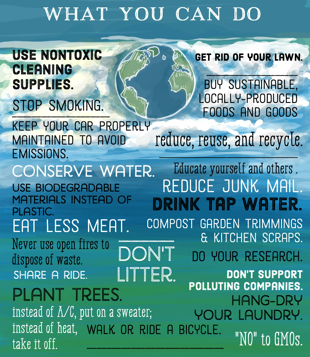 Infographic: What you can do to help stop pollution.