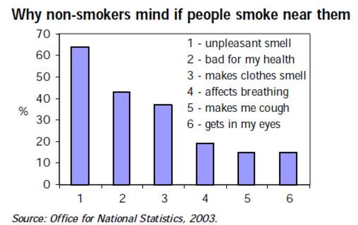 smoking-ban-good-or-bad
