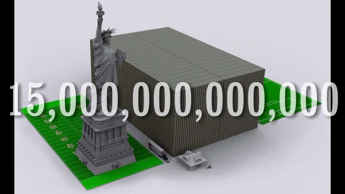 15 Trillion Dollars