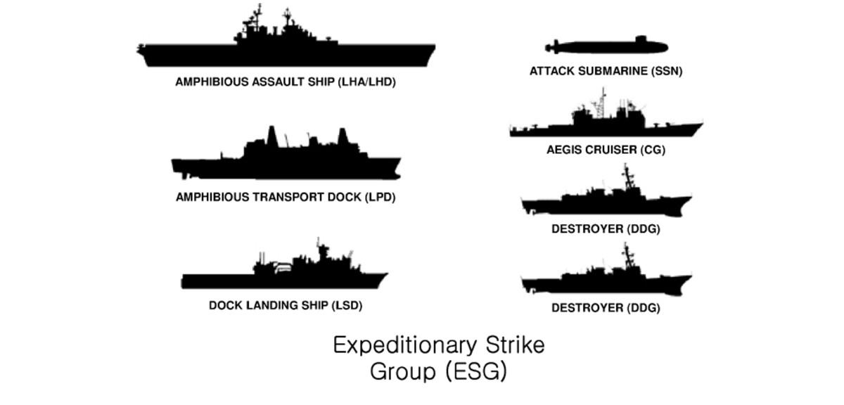 the-450-ship-fleet