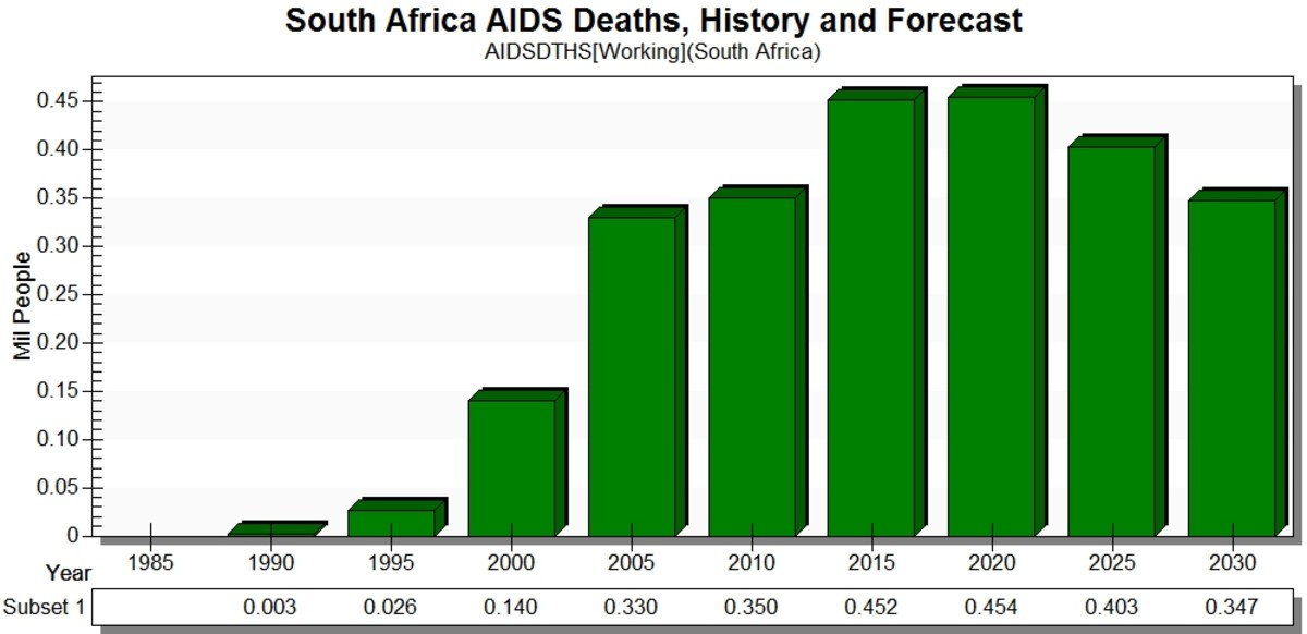 south-africa-political-and-economic-outlook-2012-and-beyond